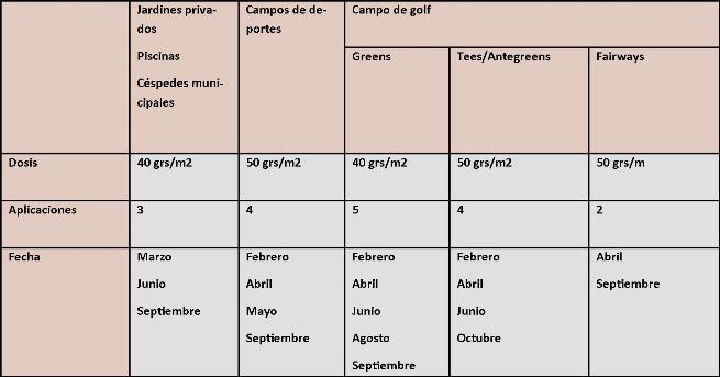 calendario_abonado_ferticesped