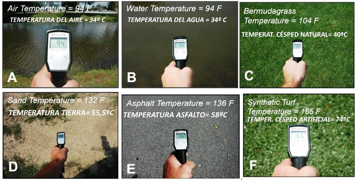 cesped_artificial_temperatura_calor